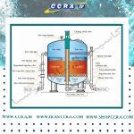 مهم ترین موارد استفاده از فیلتر شنی تحت فشار