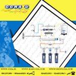 نقشه دستگاه های تصفیه آب خانگی اسمز مکعوس