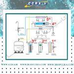 مراحل نصب و راه اندازی دستگاه تصفیه آب خانگی